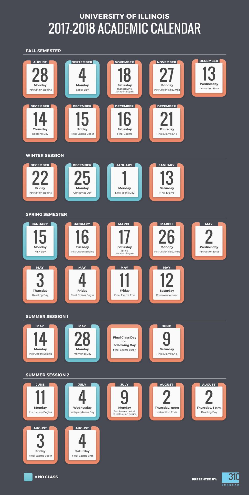 uiuc academic calendar infographic